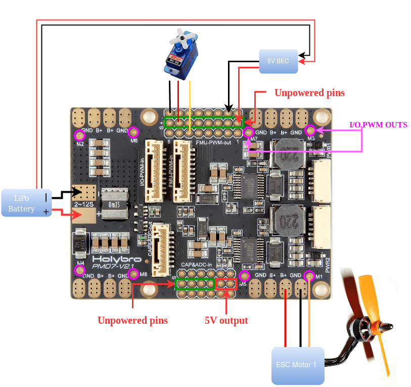 Pixhawk 4 - Power Management Board