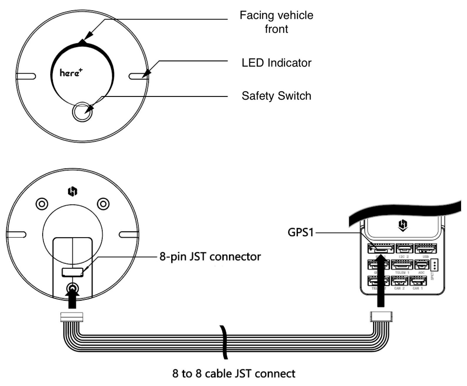 Here+ Connector Diagram