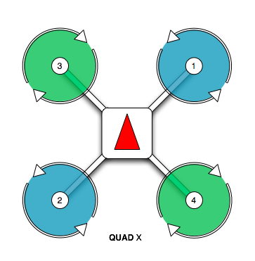 Motor order connection for Quad - X configuration