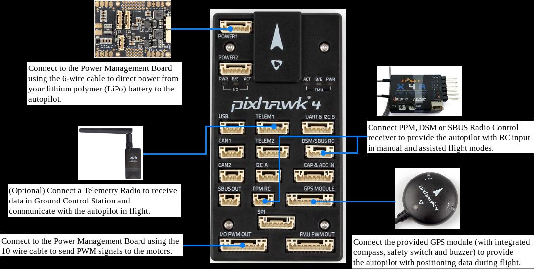 Pixhawk 4 Wiring Quickstart · PX4 User Guide  PX4 User Guide