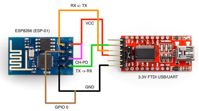 ESP8266 WiFi Module · PX4 v1 8 2 User Guide