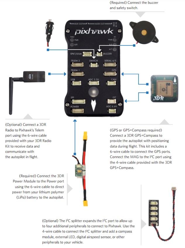 Pixhawk Wiring Quickstart  U00b7 Px4 V1 8 2 User Guide