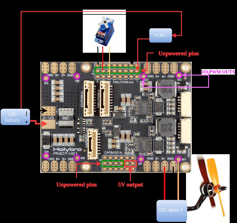 Pixhawk 4 Wiring Quickstart · PX4 v1 9 0 User Guide