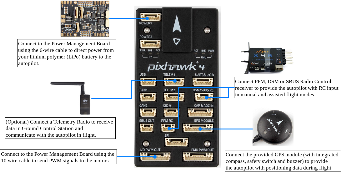 Pixhawk 4 Wiring Quickstart · PX4 v1.9.0 User Guide on
