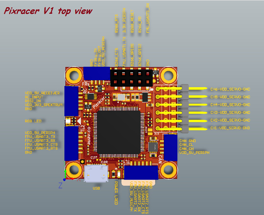 mRo Pixracer · PX4 v1 9 0 User Guide