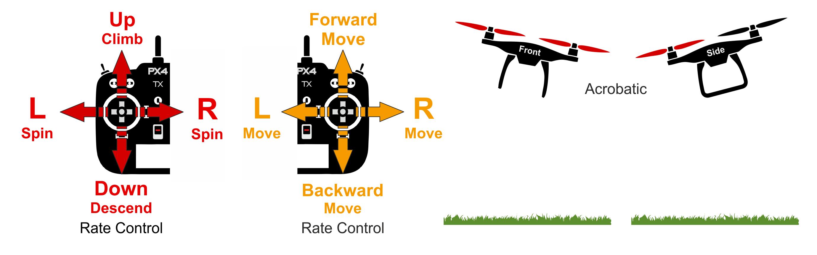 Flight Modes · PX4 v1 9 0 User Guide
