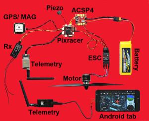 Robocat 270 (Pixracer) · PX4 v1 9 0 User Guide